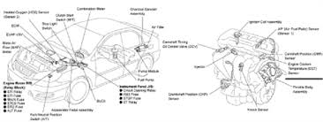 I am looking for the 1zz fe ECU pinout diagram for 1999 - Fixya