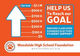 Traffic Sign Foundation Design Serious Upmarket Graphic Design For Woodside High School