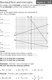 the y intercepts always occurs where x equals set y 0 to find