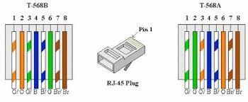 cat5 jack wiring diagram data wiring cat6 and cat 5 diagram wall cat 5 wall jack wiring diagram cat5 jack wiring diagram cat5 outlet wiring diagram wiring diagram schemes