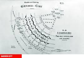 ebeneezer howard ward and centre garden city diagram 1902 extract from