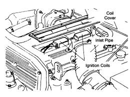 wiring diagram 2001 kia sportage wiring image the coil wiring for 2001 kia the wiring diagram instruction on wiring diagram 2001 kia sportage