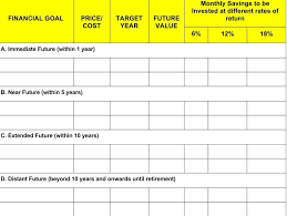 step 4 determine monthly savings needed for each financial goal