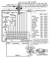 fuse panel, ignition switches, etc how to wire stuff up under How To Wire Fuse Box while this isn't the only way to go about wiring up under the dash, it's a good safe way that won't burn your car down every circuit is seperate and every how to wire fuse box diagram