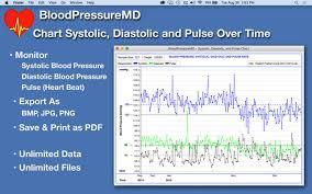 Bloodpressuremd Heart Health On The Mac App Store