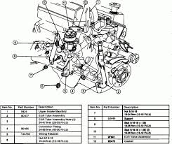 1997 ford f 150 4 2 engine diagram wiring library 1997 ford f150 engine diagram 1997 ford 460 engine diagram ford wiring diagram images