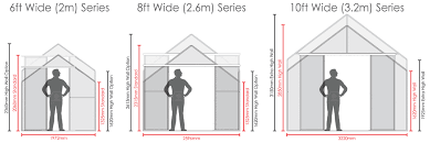 greenhouse size selector australia