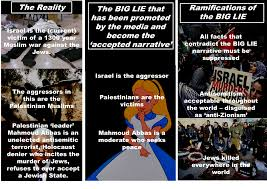 Confronting Antisemitism And Israel Hatred October 2015
