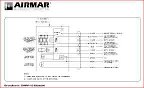 need help w airmar b265 wiring connections to bsm 2 the hull airmar wiring diagrams at Airmar Wiring Diagram