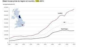 1986 Cost Of Living Chart The Rise And Rise Of London House Prices 1986 To 2014