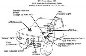 1994 toyota 4runner 4 wheel drive problem transmission problem hi sorry for the delay in replying your question got me stumped so i had to spend some time doing research on the problem and possible causes