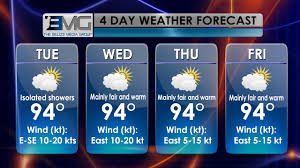 More Sunny And Hot Weather In The Next Few Days