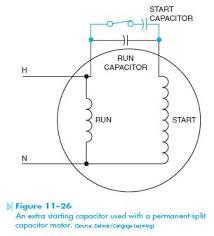 permanent split capacitor motor hvac troubleshooting permanent split capacitor motor 2 permanent split capacitor motor