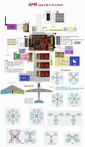 apm 2 6 wiring diagram quadcopter apm image wiring apm 2 8 wiring diagram apm image wiring diagram on apm 2 6 wiring