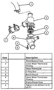 how to replace the lincoln mark viii engine thermostat 1998 lincoln mark viii wiring diagram at 1998 Lincoln Mark Viii Wiring Diagram