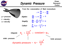 pressure equation units. a graphic showing the derivation of dynamic pressure from conservation momentum. equation units s