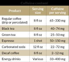Coffee Reveals Itself As An Unlikely Elixir Science News