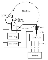 circuit diagram of wind mobile charger circuit sustainably solar and wind powered wireless networking for on circuit diagram of wind mobile charger
