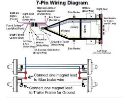 horse trailer wiring diagram trailer wiring connectors trailer tow dolly lights not working at Tow Dolly Wiring Diagram