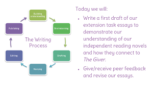lesson extension task essay writing and revising a first  view resource copy resource id