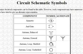 schematic circuit symbols the wiring diagram readingrat net Wiring Diagram Symbols schematic circuit symbols the wiring diagram, schematic wiring diagram symbols chart