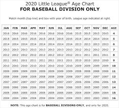 Sierra Foothills Little League Baseball
