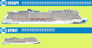 Royal Caribbean Cruise Ship Size Chart Norwegian Ships By Size Biggest To Smallest Ships