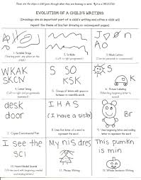 Stages Of Writing Development Chart Parent Handout Evolution Of Childrens Writing A Useful