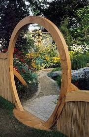 Small Picture Garden Gate Designs Design Ideas US House And Home Real Estate