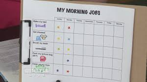 Behavioral Charts Successfully Helping Children Behave Better