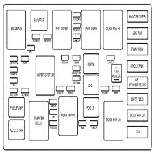 2008 pontiac torrent fuse box diagram electrical drawing wiring 2008 pontiac g5 fuse box 200 more pontiac torrent 2006 fuse box diagram auto genius rh bolumizle org 2007 pontiac torrent fuse diagram 2008 bmw 535i fuse box diagram