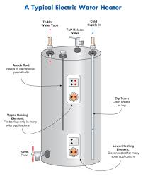 rheem electric hot water system prices. inside this article rheem electric hot water system prices