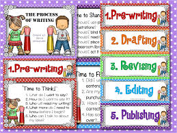 writers workshop writing process posters writing skills good writing skills