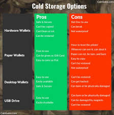 The digital signatures and private key needed to spend bitcoins are. What Is Cold Storage In Cryptocurrency