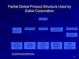 Designing Organizations For The International Environment