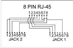 wiring diagram for ethernet splitter wiring image cat5 splitter internet network security neowin on wiring diagram for ethernet splitter