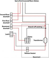 doorbell wiring diagram 2 chimes wiring diagram wiring diagram for doorbell the