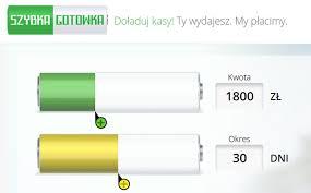 Szybka Gotówka – jakie warunki pożyczki? | SMART Bankier.pl