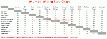 New Worli Chart Mumbai Metro Trains 2019 Routes Timetable Fares Stations