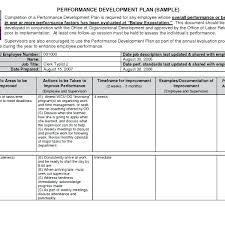 Leadership Development Plan Template Template Example Inspirational
