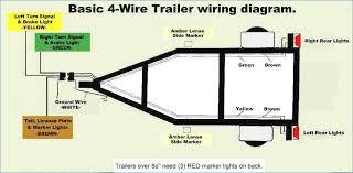 trailer light wire diagram kanvamath org fortable 9 way trailer plug wiring diagram inspiration