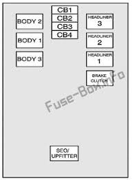 Gmt Fuse Color Code Chart Cadillac Escalade Gmt 900 2007 2014 Fuses And Relays