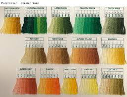 Paternayan Colour Chart Paterna Shade Card