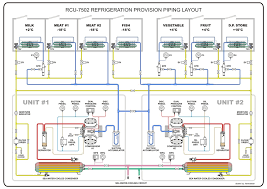 refrigeration provision piping diagram 1 hermawan s blog refrigeration provision piping diagram 1