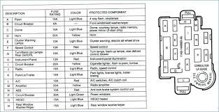 wiring diagrams for 1995 mazda b4000 diagram schematics mazda b3000 radio wiring diagram 1994 b2300 1998 b4000 stereo fuse saab 9 7x wiring