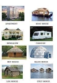 13 Best Types Of Houses Images Types Of Houses House