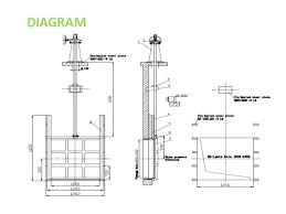 fontaine wiring diagram wiring diagram libraries fontaine trailer wiring diagram canal sluice gate block and