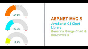 Net Charting Library Asp Net Mvc 5 Chart Library Generate Gauge Chart And