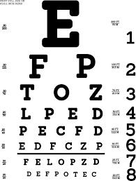 The Digital Automated Eye Exam