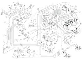 Amazing 2006 ezgo electric golf cart wiring diagram festooning